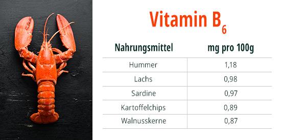 Vitamin B6 Hummer